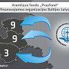 Specialus tyrimas: Kremliaus organizacijos pinigai – į lietuviškas, latviškas ir estiškas kišenes