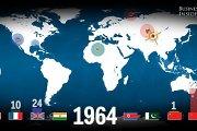 Vaizdo įrašas: kur, kada ir kiek branduolinių ginklų susprogdinta?