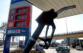 Degalų kaina Lietuvoje išlieka viena mažiausių Europoje