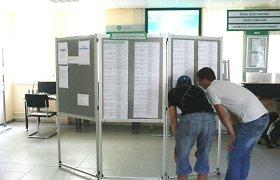 Balandį darbdaviai pateikė 32,2 tūkst. darbo pasiūlymų