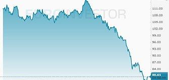 """""""Brent"""" naftos kaina pirmadienio rytą – 80,82 JAV dolerio"""