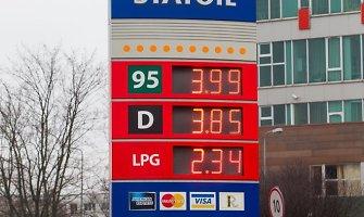 Šventė vairuotojams: degalai kainuoja mažiau nei 4 litus už litrą, bet ar ilgam?
