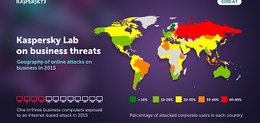 Verslas vis dažniau susiduria su tikslinėmis atakomis ir kibernetiniu šnipinėjimu