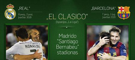 """Pirmasis šio sezono """"El Clasico"""": geriausia gynyba prieš nesustabdomą puolimą"""