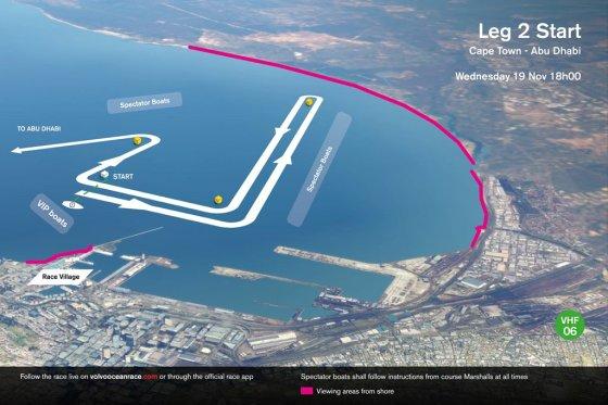 "Volvo Ocean Race iliustr./""Volvo Ocean Race"" lenktynės Keiptaune"