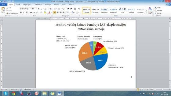 Ignalinos AE uždarymo finansavimas
