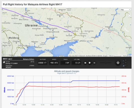flightradar24.com žemėlapis/Lėktuvo skrydžio žemėlapis