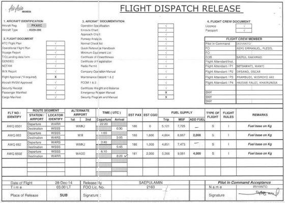 """Paviešinti """"AirAsia"""" skrydžio dokumentai"""