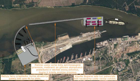 Taip pietinė Klaipėdos jūrų uosto dalis turėtų atrodyti 2020 m.