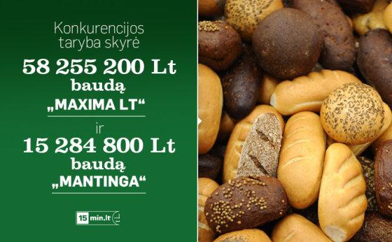 """15min.lt nuotr. /Konkurencijos taryba """"Maxima LT"""" nubaudė 58 mln. litų, o """"Mantingą"""" – 15 mln. litų bauda."""