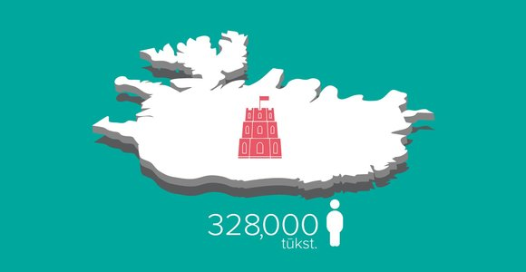 Maža, bet nepaprasta šalis: įdomūs faktai apie Islandiją